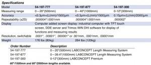 Fowler Trimos lab concept premium