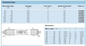 Mahr Inside Micrometer Micromar technical 44F