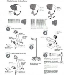 mantis optical system