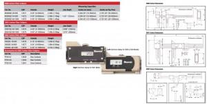 Starrett Carbon Fiber Electronic Caliper