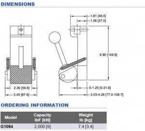 Mark-10 Eccentric Roller force gage Grip