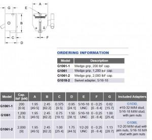 Mark-10 Force gauge wedge drip
