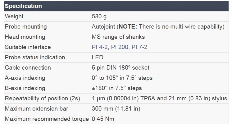Renishaw MIH- S Manual Probe Head Technical
