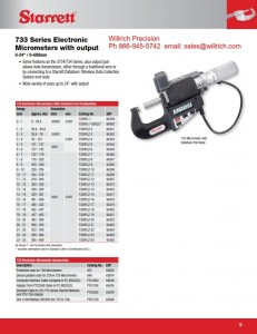 Starrett 733XFL Electronic Micrometer