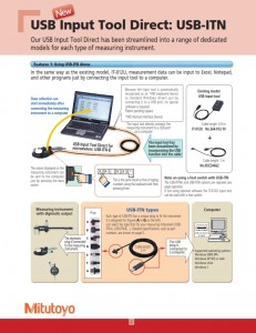Mitutoyo USB-ITN Cables