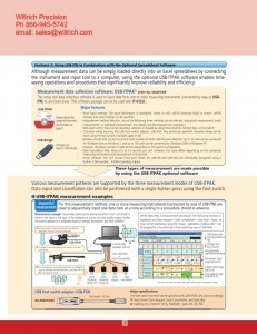 Mitutoyo USB-ITPAK Software