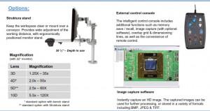 Vision Z Vision engineering