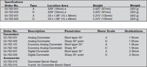 Fowler Durometers Tech Info
