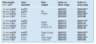 Mahr Federal Maxum III Digital Comparator tech specs2