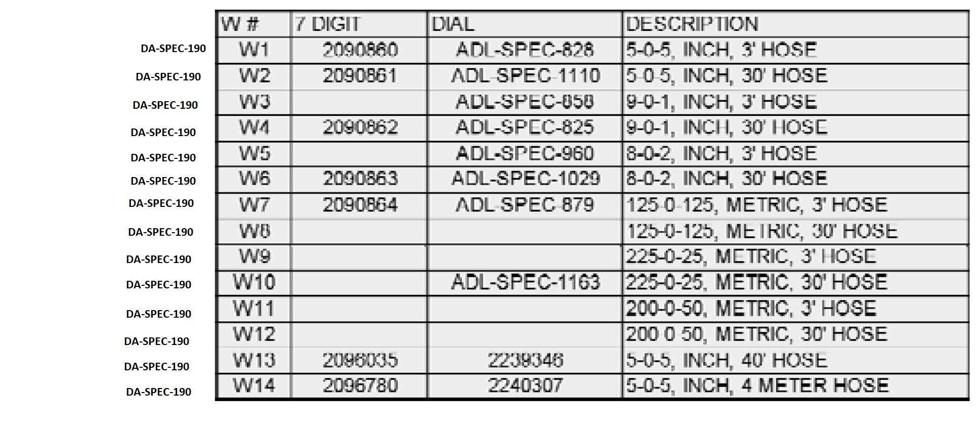 DA-SPEC-190