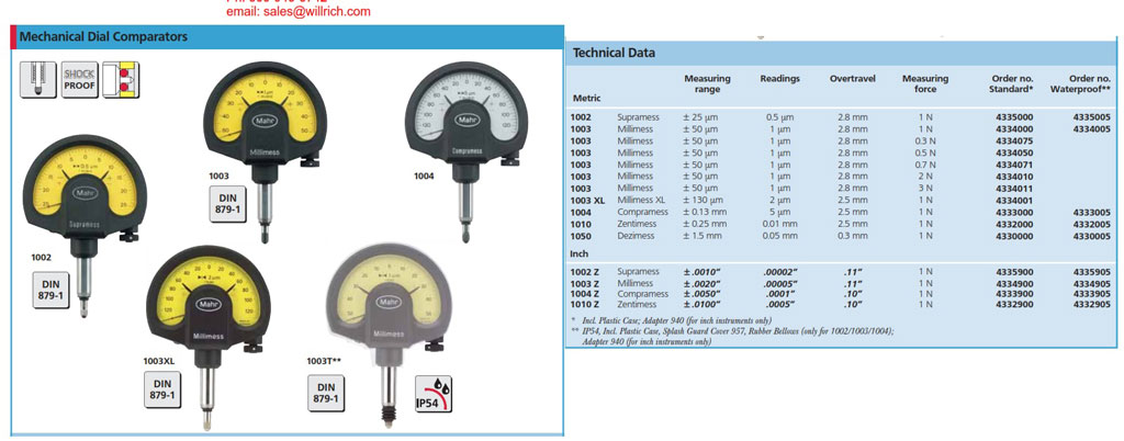 Mahr Federal 840FM Indicating Snap Gage for Tooth Span Accessories_Dial Comparators for Mahr Federal Snap Gages