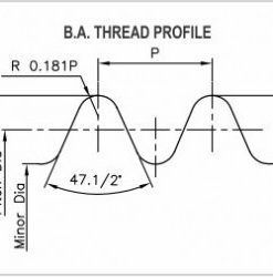 BA Brtitish Thread Gauges