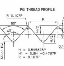 PG Thread Gauges
