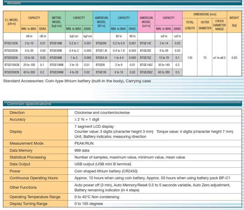 Tohnichi BTGE Digital Torque Gauge ordering info and specs ...