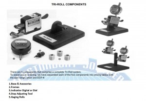 Variable Thread Gage Components