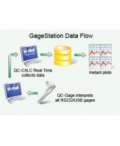 QC-Gage