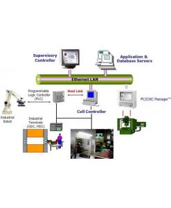 manufacturer execution system