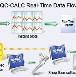 QC-CALC Real-Time