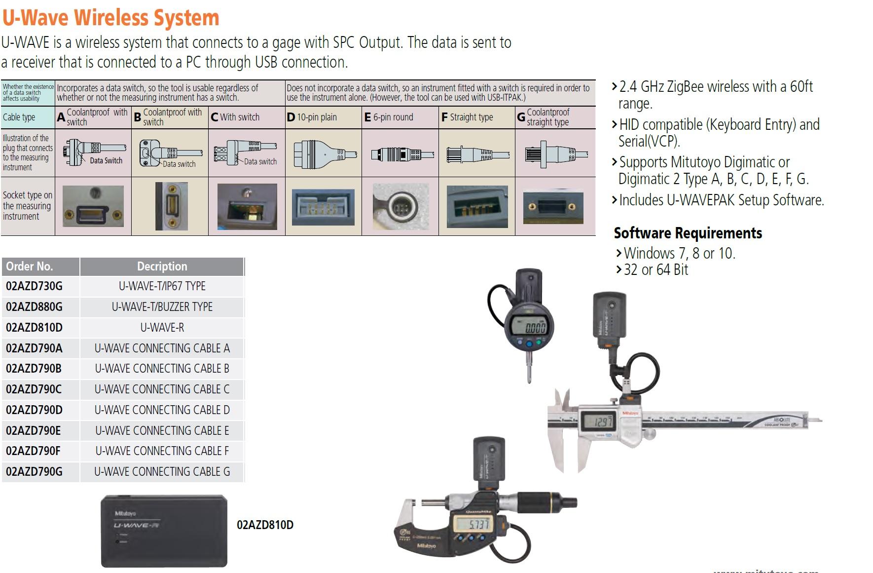 Mitutoyo-U-Wave-Wireless-information