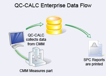 QC-CALC Enterprise