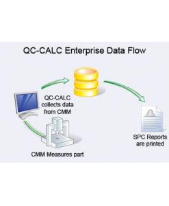 QC-CALC Enterprise