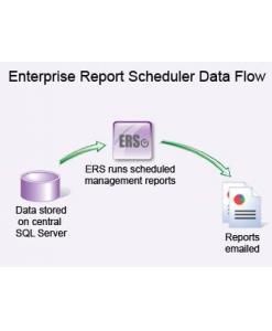The Enterprise Report Scheduler 3.3