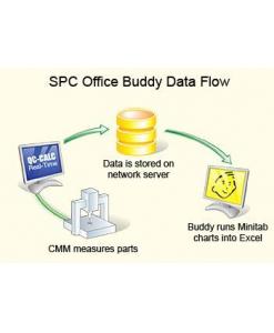 SPC Office Buddy