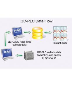 QC-PLC