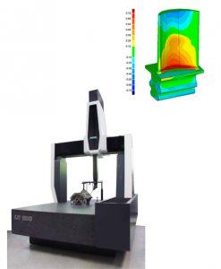 CMMs & 3D Measurement Systems