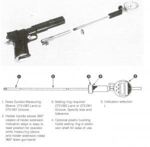 gun barrel gage