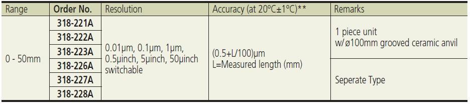 Mitutoyo Litematic specs