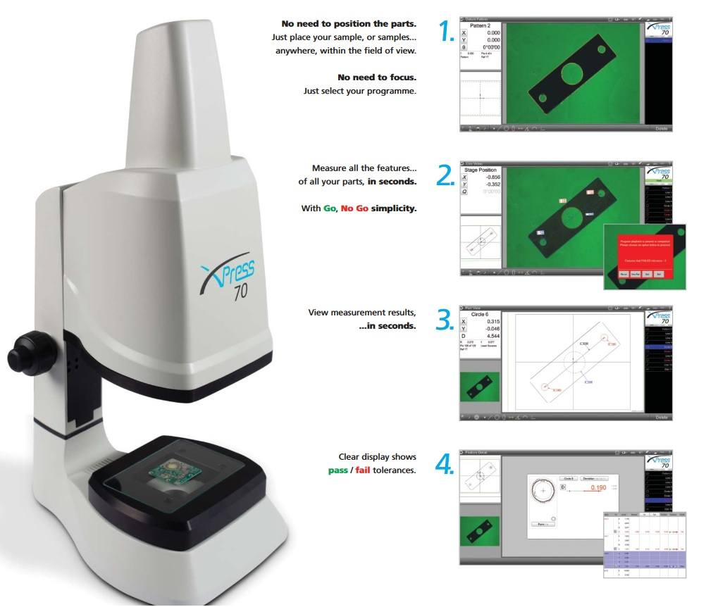 FIELD OF VIEW VIDEO MEASUREMENT