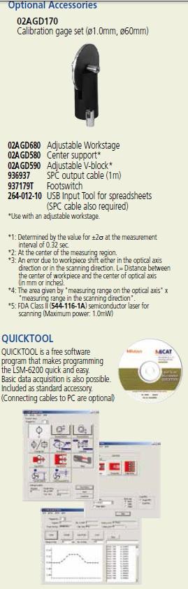 LSM-9506 Mitutoyo laser micrometer