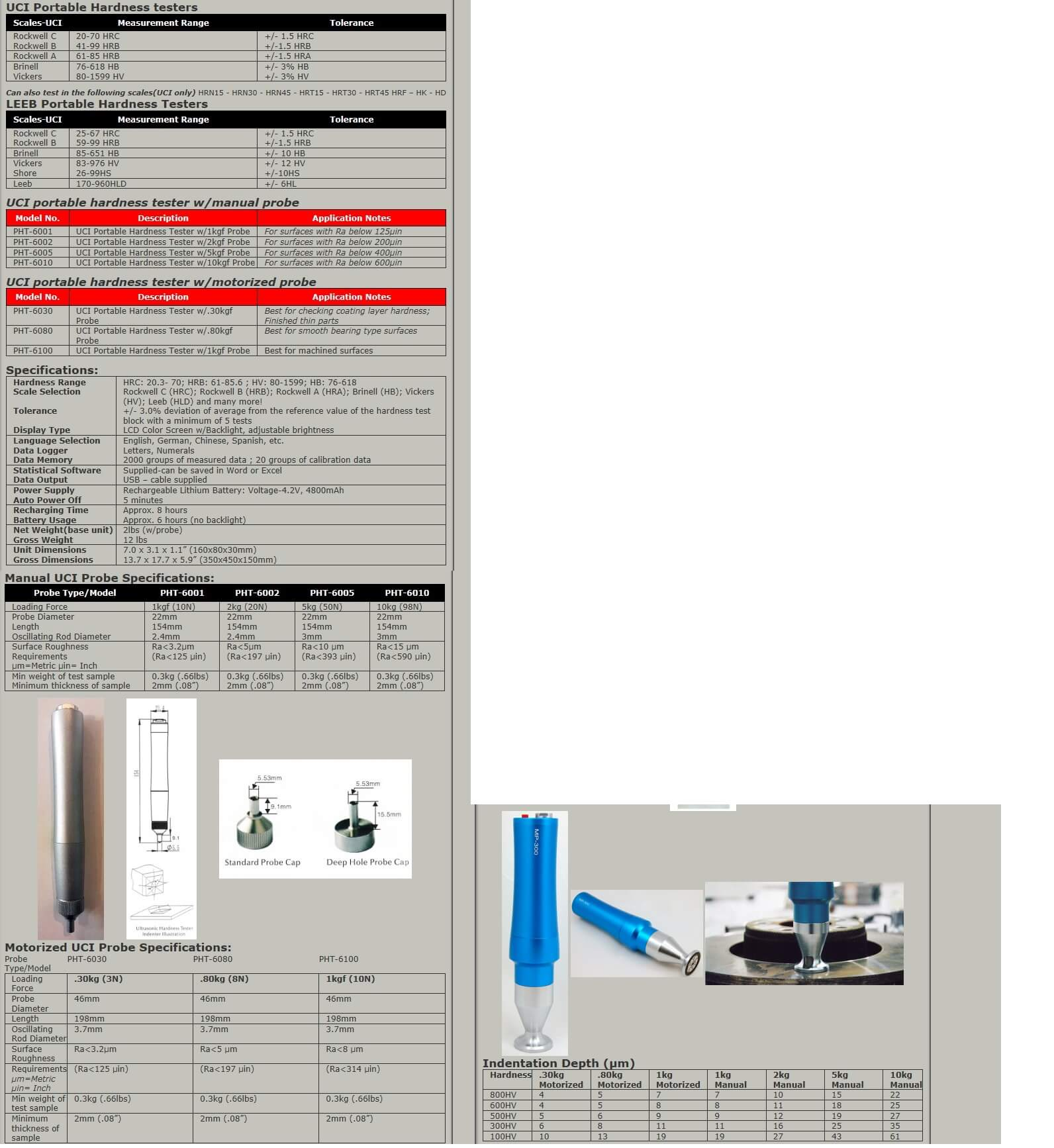 phase-ii-uci-hardness-tester