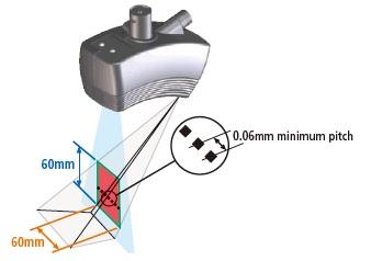 Mitutoyo line laser scanner