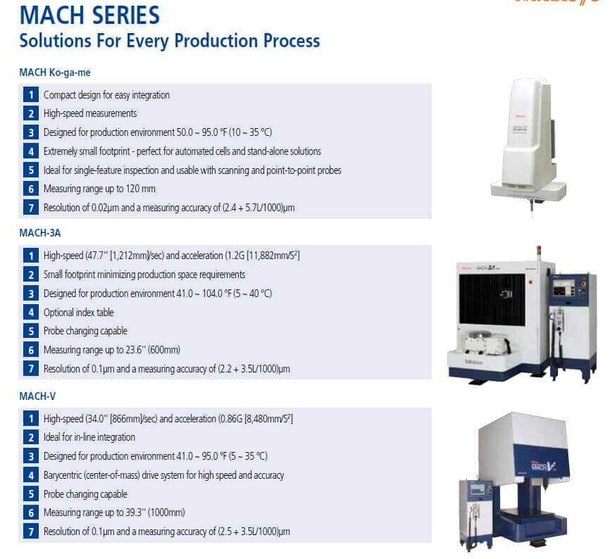 mitutoyo mach series configurations