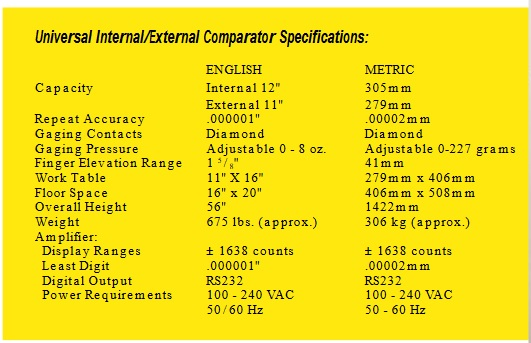 edmunds gages id od comparator