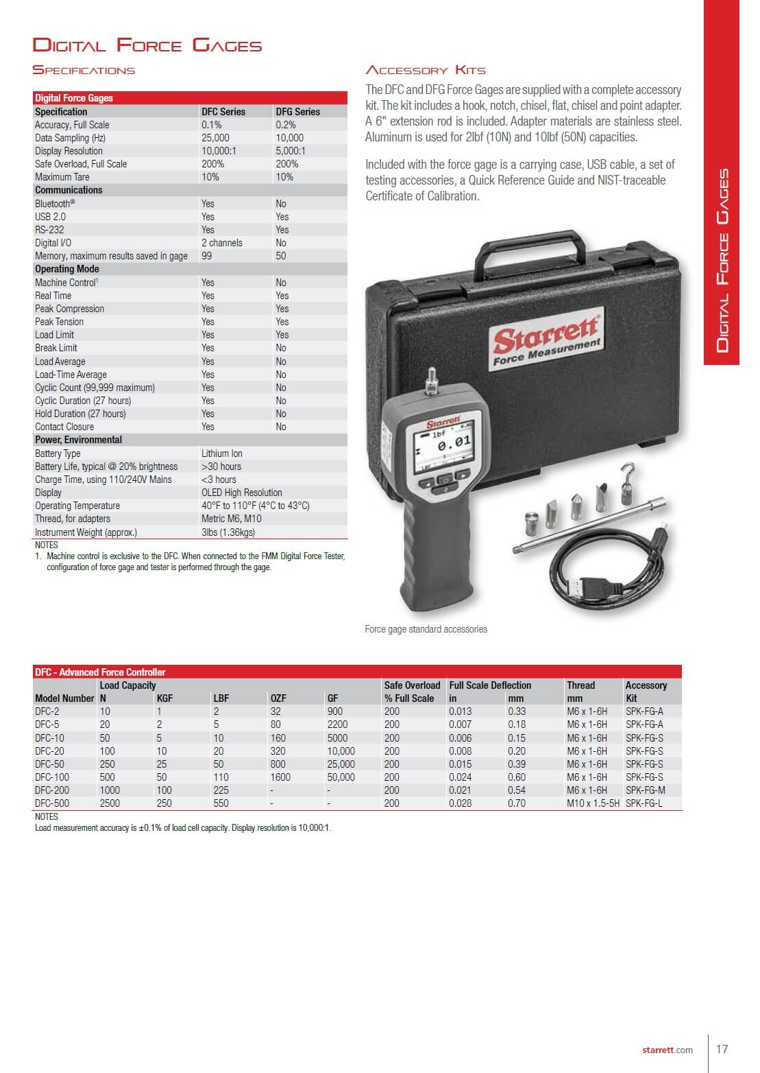 starrett dfc digital force gage